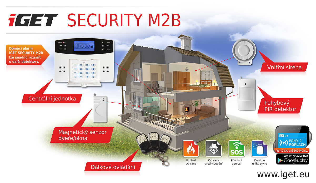 iGET SECURITY M2B instalace