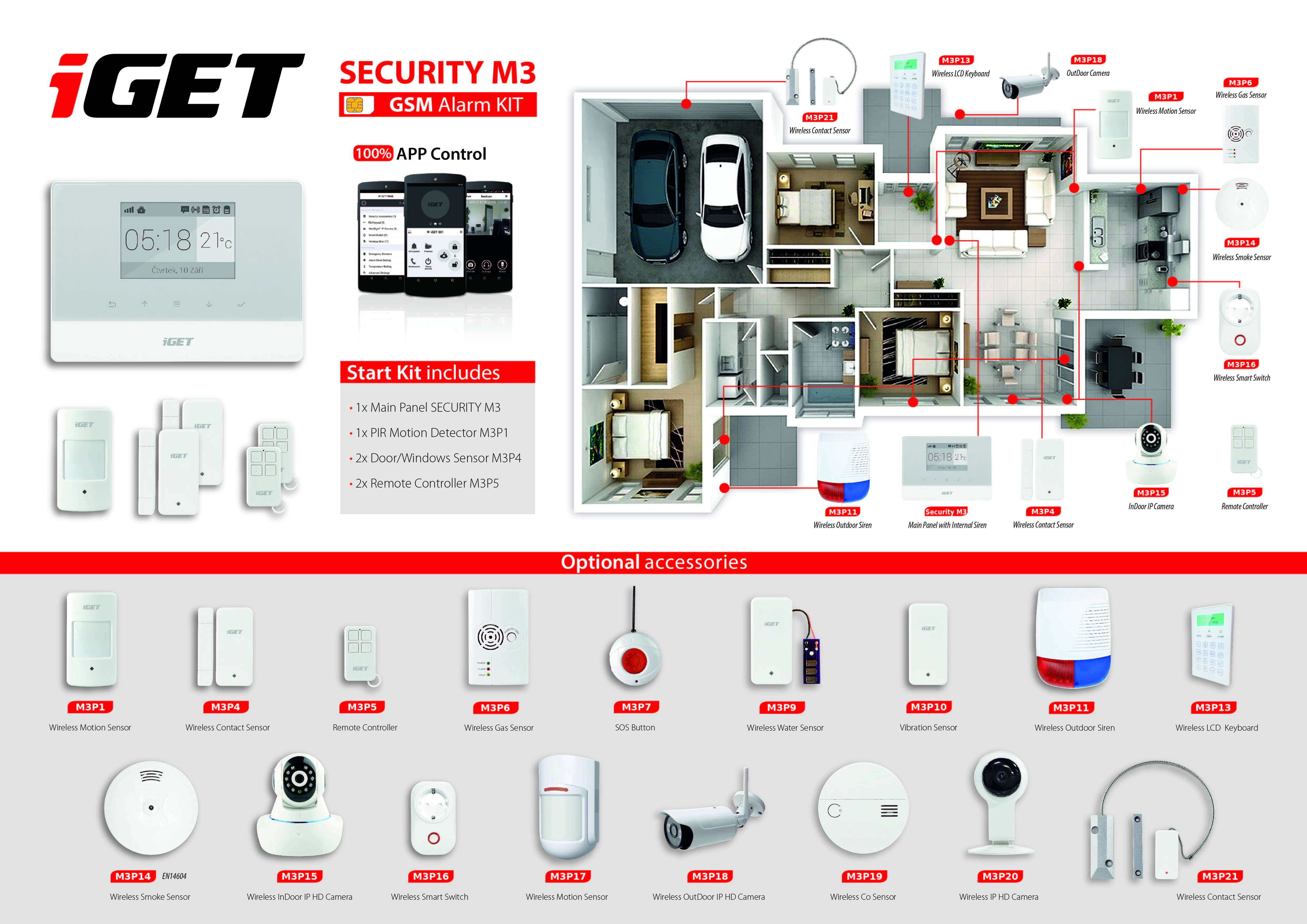 iGET SECURITY M3