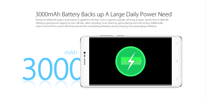 iGET BLACKVIEW A8G battery